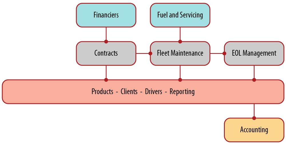finance broker diagram